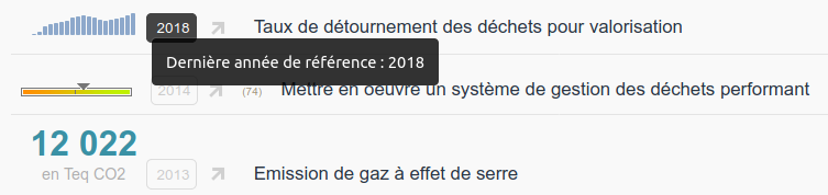 annee-de-reference